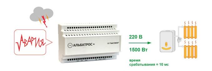 альбатрос 1500 din