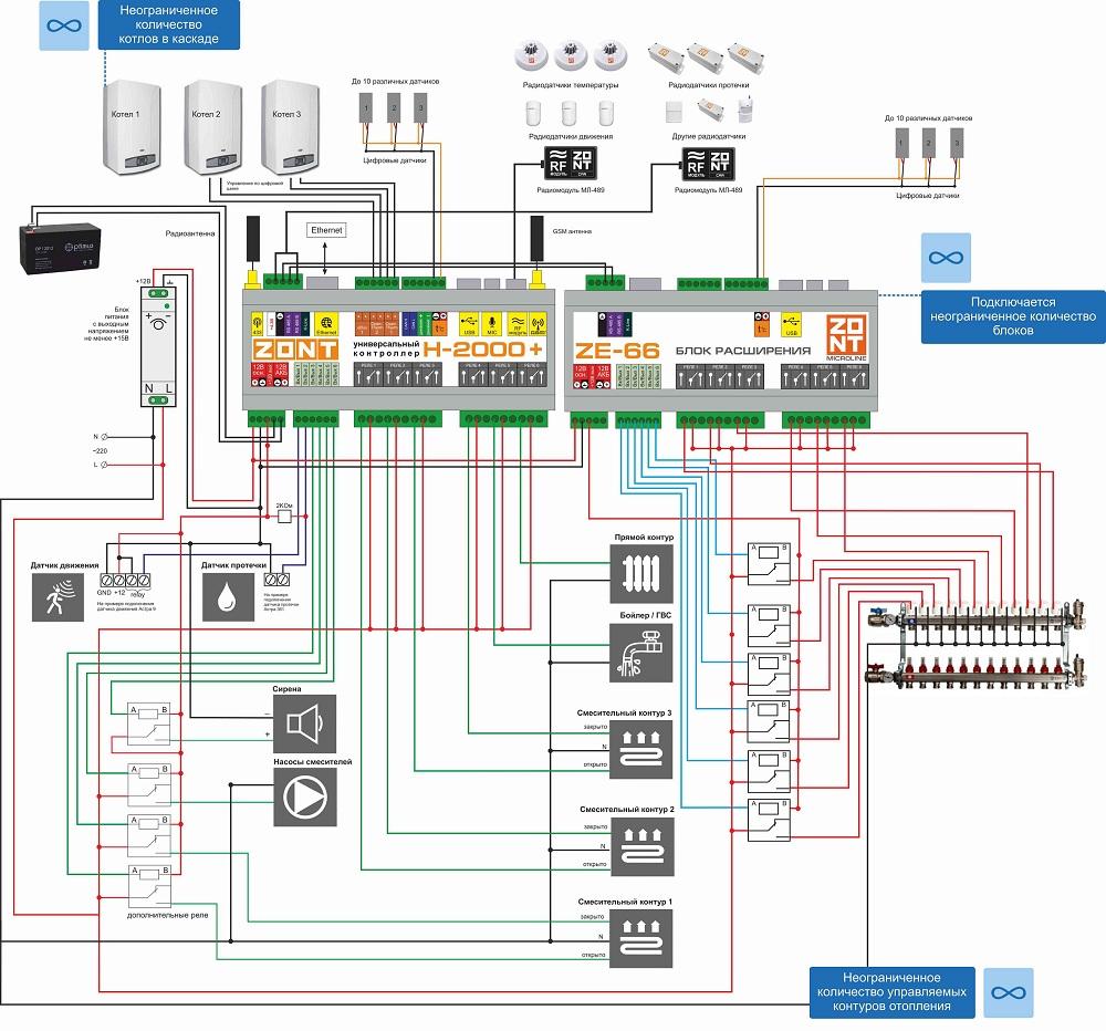 Автоматизация котельной Zont H-2000 plus ZE-66